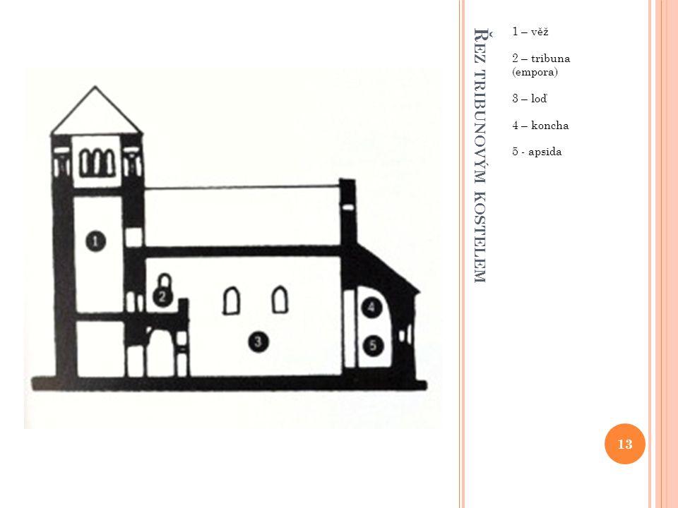 Řez tribunovým kostelem