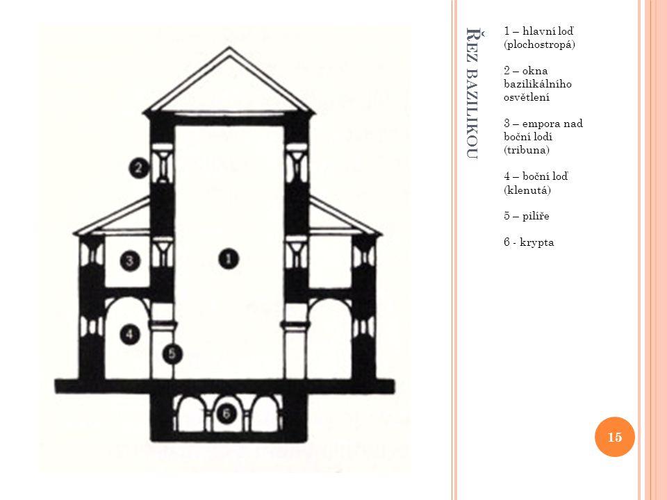 Řez bazilikou 1 – hlavní loď (plochostropá)
