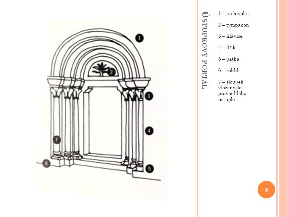 Ústupkový portál 1 – archivolta 2 – tympanon 3 – hlavice 4 – dřík