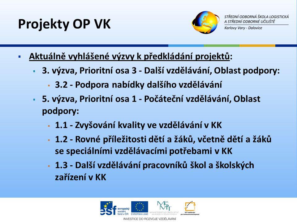 Projekty OP VK Aktuálně vyhlášené výzvy k předkládání projektů: