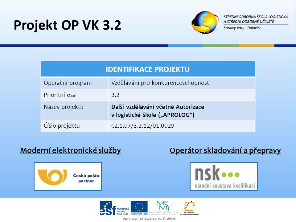 Projekt OP VK 3.2 IDENTIFIKACE PROJEKTU Moderní elektronické služby
