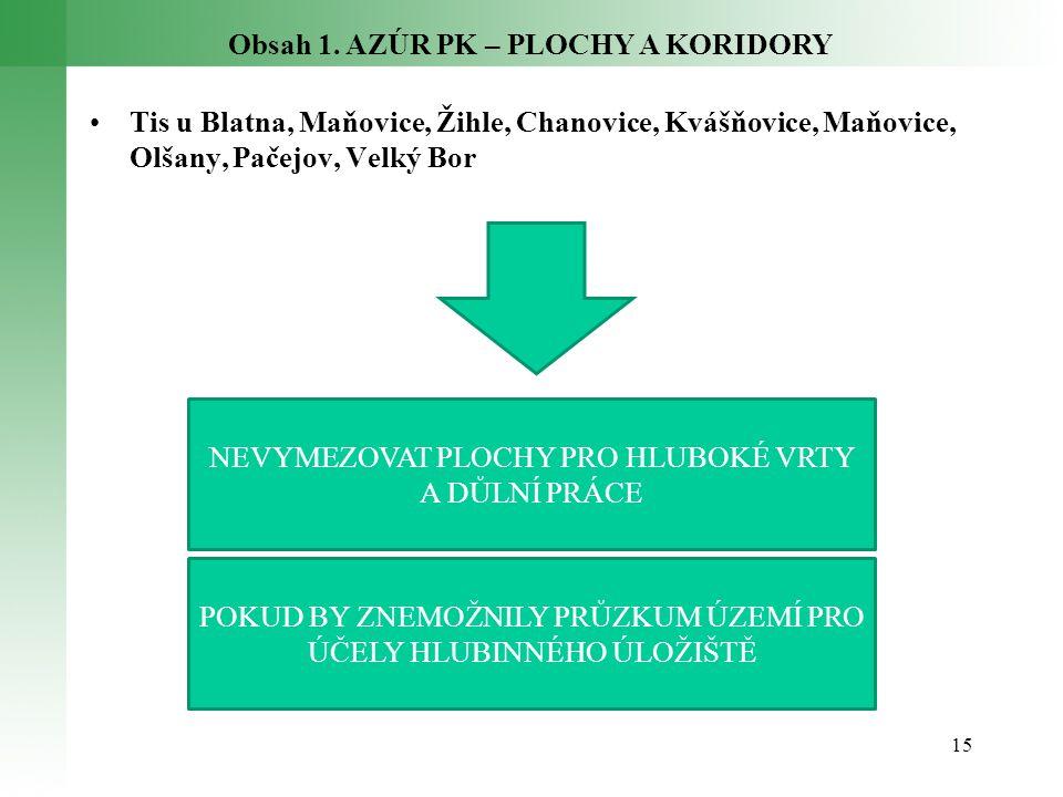 Obsah 1. AZÚR PK – PLOCHY A KORIDORY