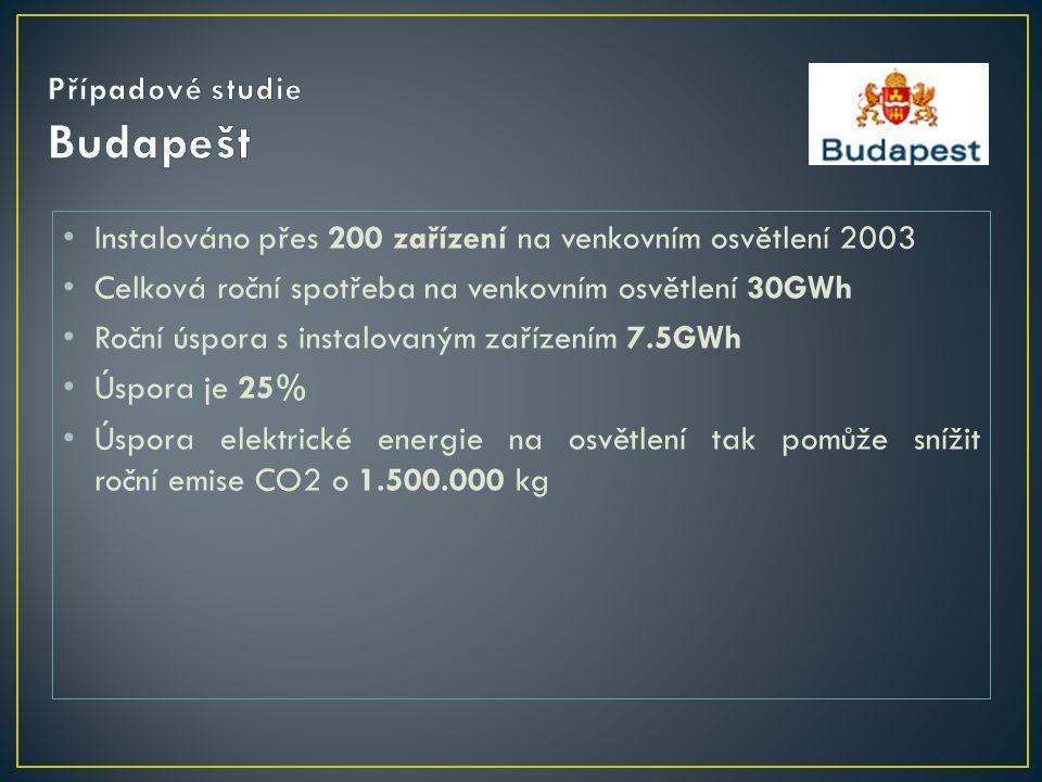 Případové studie Budapešt