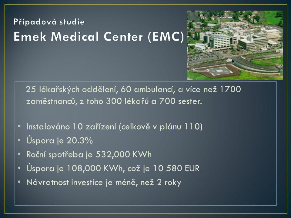 Případová studie Emek Medical Center (EMC)