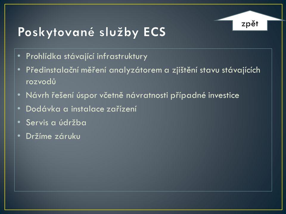 Poskytované služby ECS