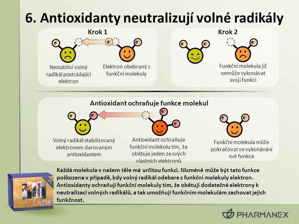 6. Antioxidanty neutralizují volné radikály