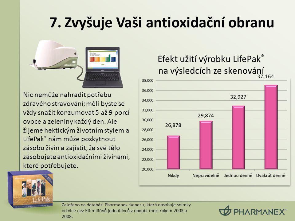 Efekt užití výrobku LifePak® na výsledcích ze skenování