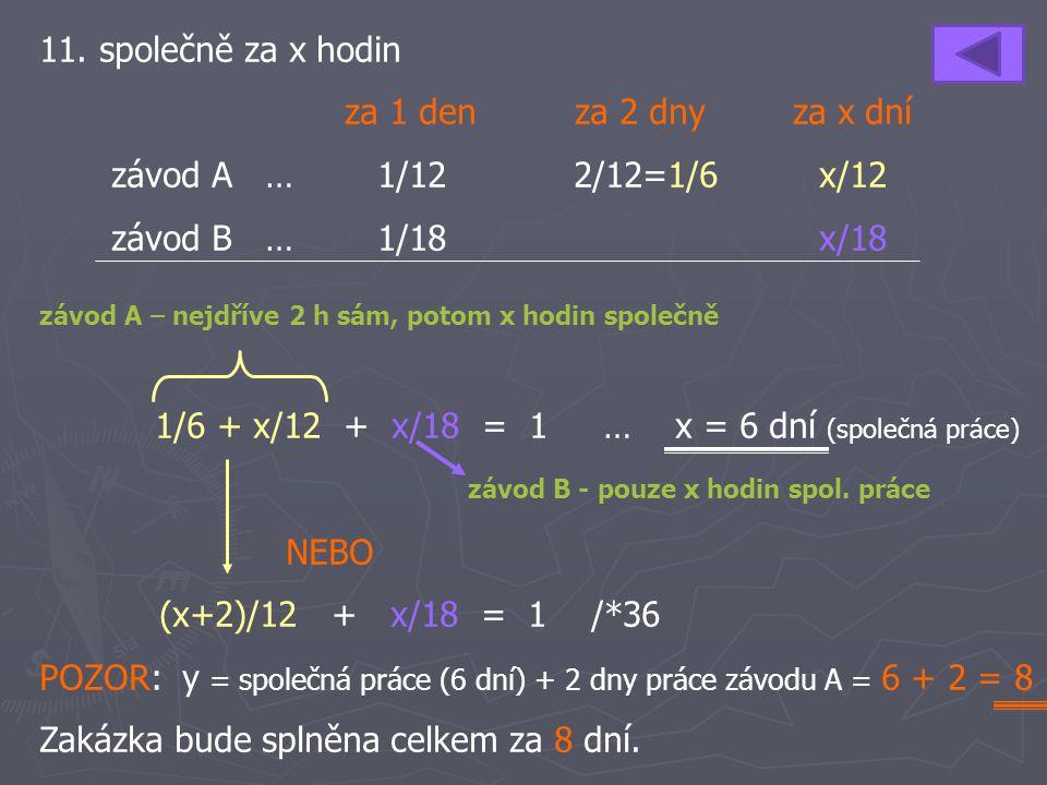 1/6 + x/12 + x/18 = 1 … x = 6 dní (společná práce)