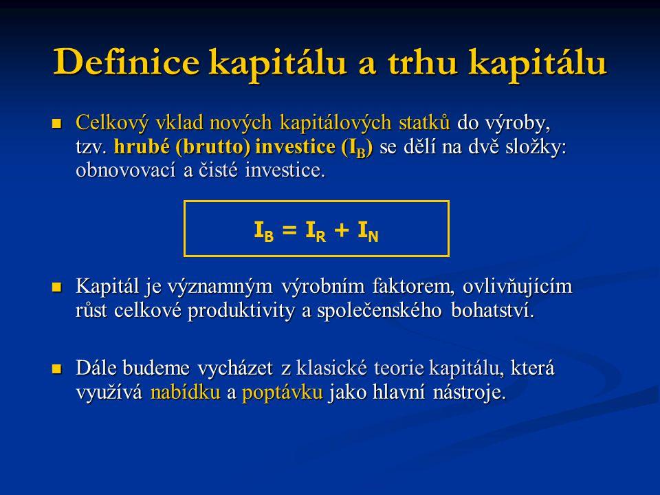 Definice kapitálu a trhu kapitálu