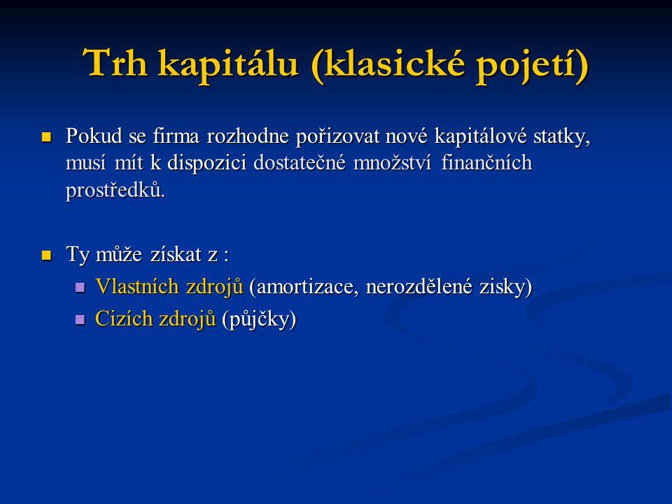 Trh kapitálu (klasické pojetí)