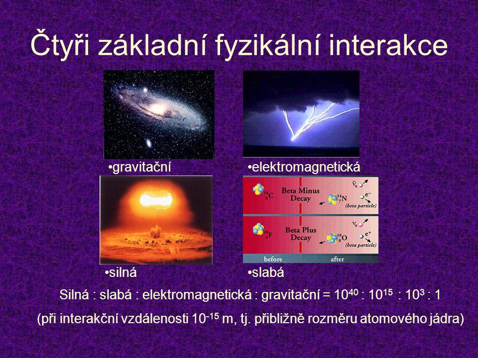 Čtyři základní fyzikální interakce