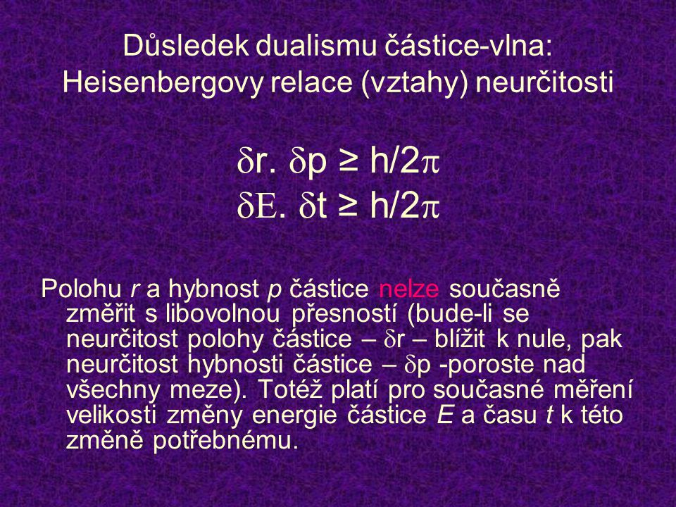 Důsledek dualismu částice-vlna: Heisenbergovy relace (vztahy) neurčitosti