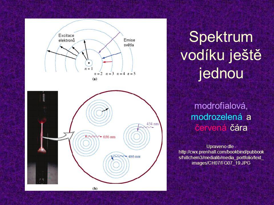 Spektrum vodíku ještě jednou modrofialová, modrozelená a červená čára Upraveno dle -http://cwx.prenhall.com/bookbind/pubbooks/hillchem3/medialib/media_portfolio/text_images/CH07/FG07_19.JPG