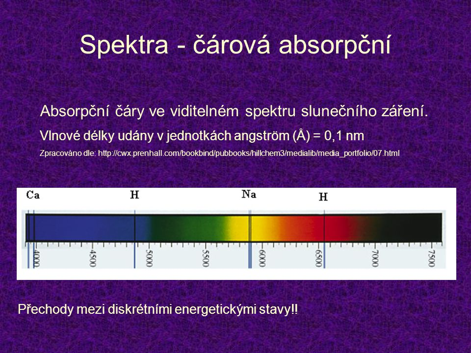 Spektra - čárová absorpční
