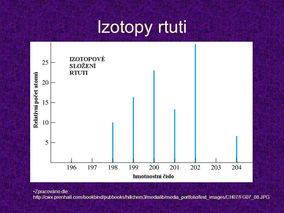 Izotopy rtuti Zpracováno dle: http://cwx.prenhall.com/bookbind/pubbooks/hillchem3/medialib/media_portfolio/text_images/CH07/FG07_08.JPG.