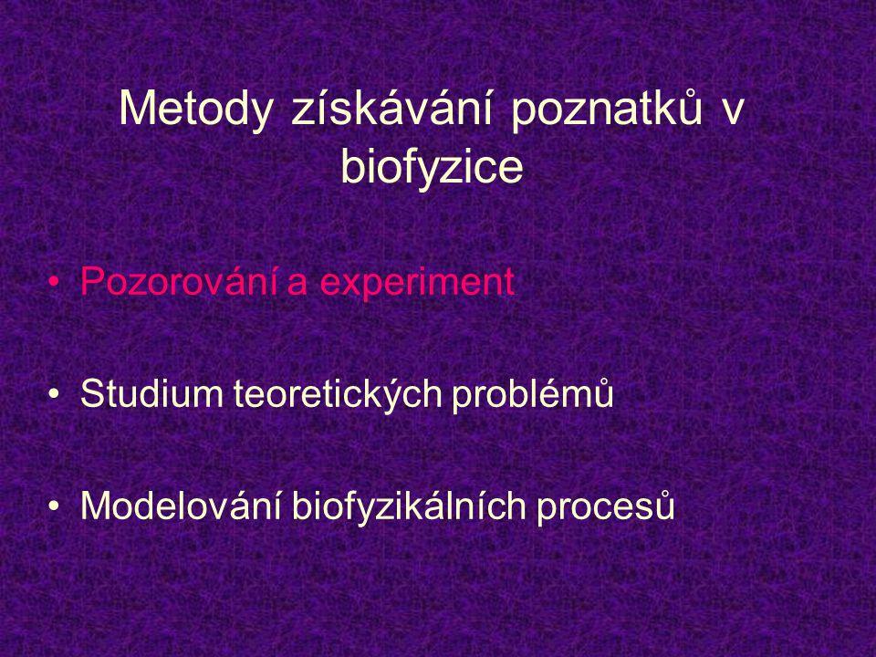 Metody získávání poznatků v biofyzice
