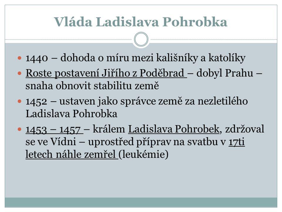 Vláda Ladislava Pohrobka