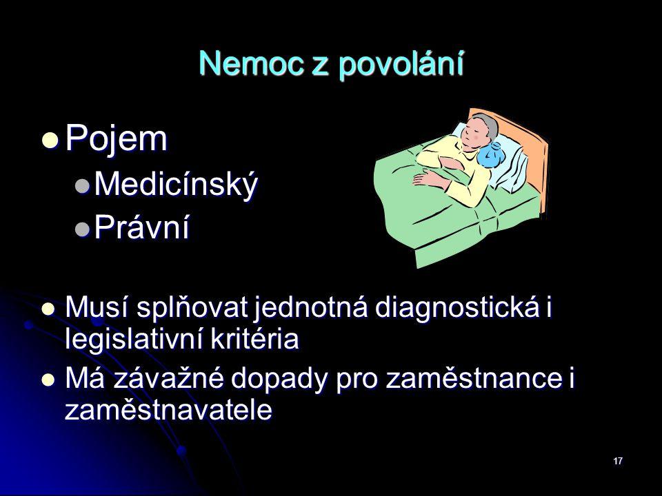 Pojem Nemoc z povolání Medicínský Právní