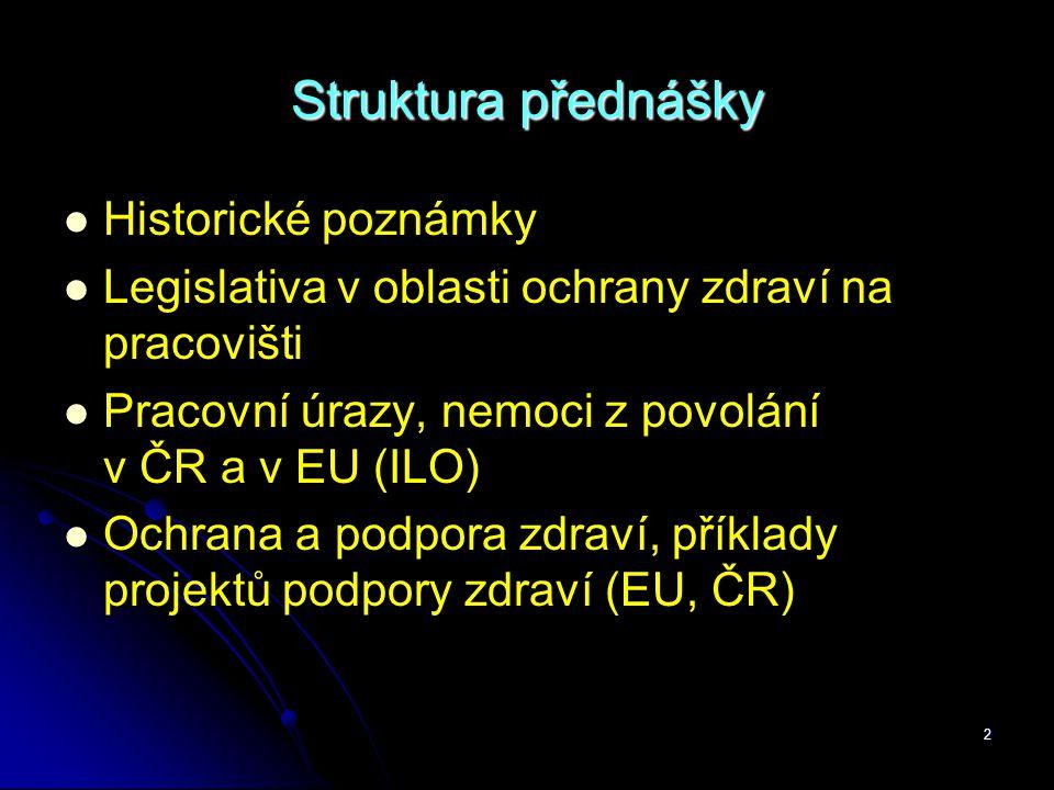 Struktura přednášky Historické poznámky