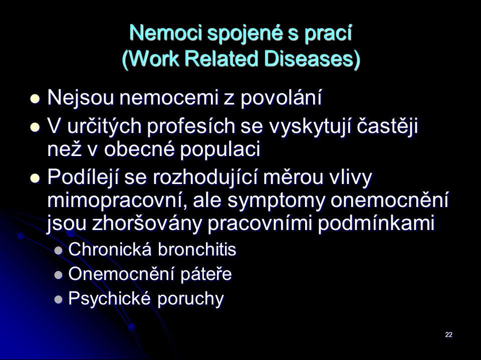 Nemoci spojené s prací (Work Related Diseases)