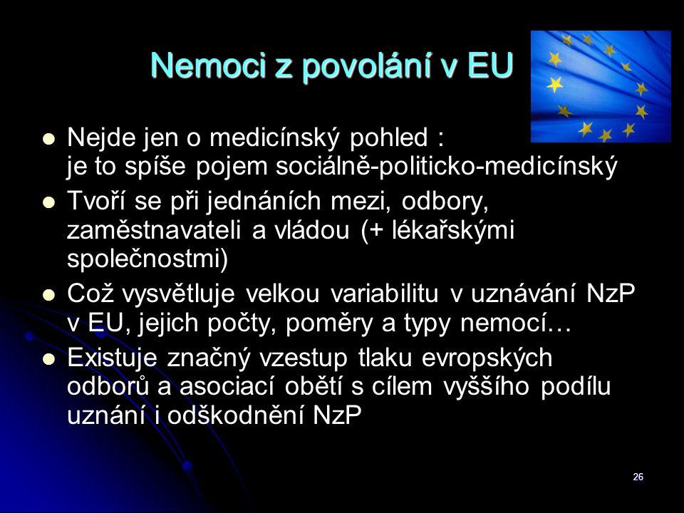 Nemoci z povolání v EU Nejde jen o medicínský pohled : je to spíše pojem sociálně-politicko-medicínský.