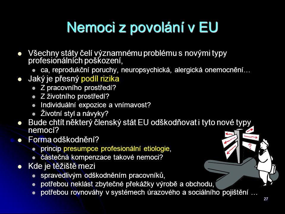 Nemoci z povolání v EU Všechny státy čelí významnému problému s novými typy profesionálních poškození,