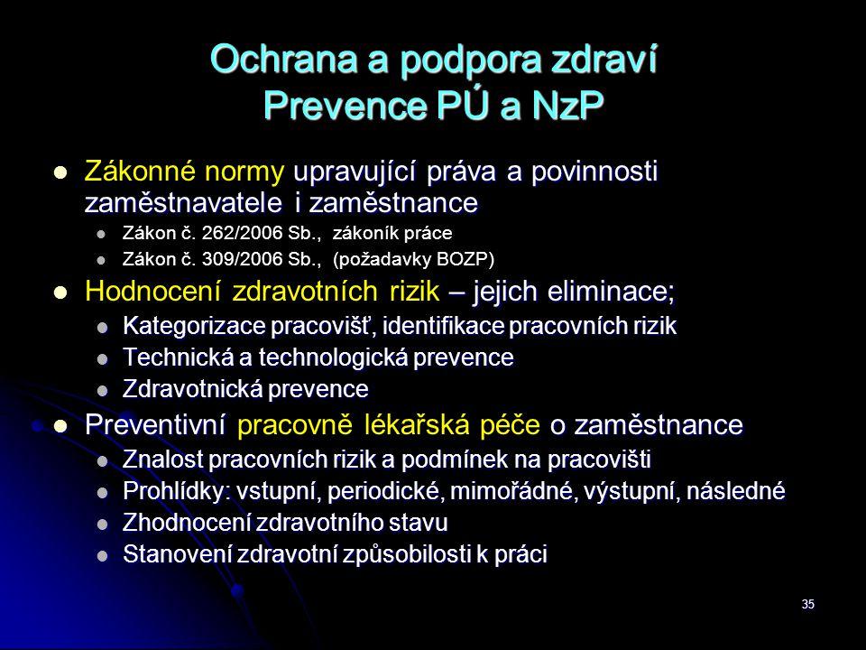 Ochrana a podpora zdraví Prevence PÚ a NzP