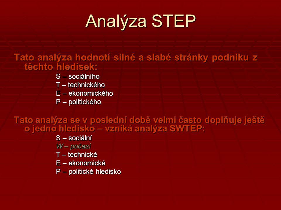 Analýza STEP Tato analýza hodnotí silné a slabé stránky podniku z těchto hledisek: S – sociálního.