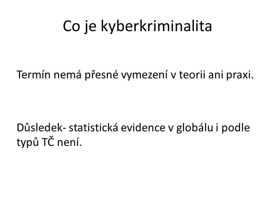Co je kyberkriminalita