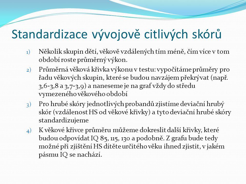 Standardizace vývojově citlivých skórů