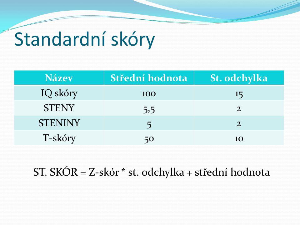 ST. SKÓR = Z-skór * st. odchylka + střední hodnota
