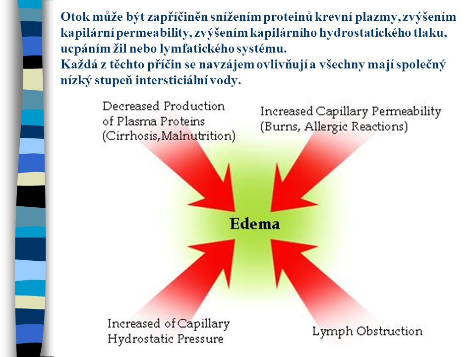Otok může být zapříčiněn snížením proteinů krevní plazmy, zvýšením kapilární permeability, zvýšením kapilárního hydrostatického tlaku, ucpáním žil nebo lymfatického systému.