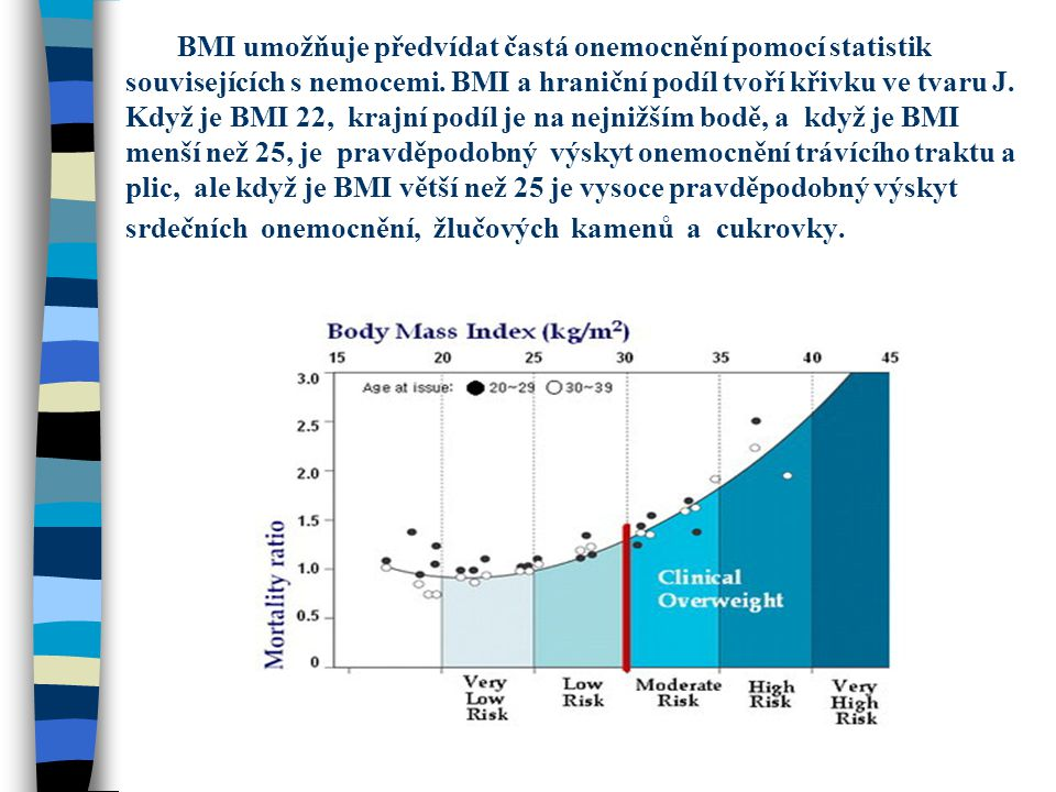 BMI umožňuje předvídat častá onemocnění pomocí statistik souvisejících s nemocemi.