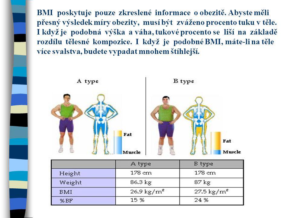 BMI poskytuje pouze zkreslené informace o obezitě