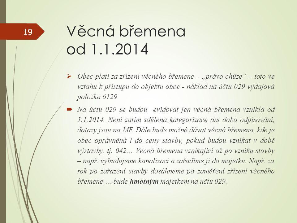 Věcná břemena od 1.1.2014