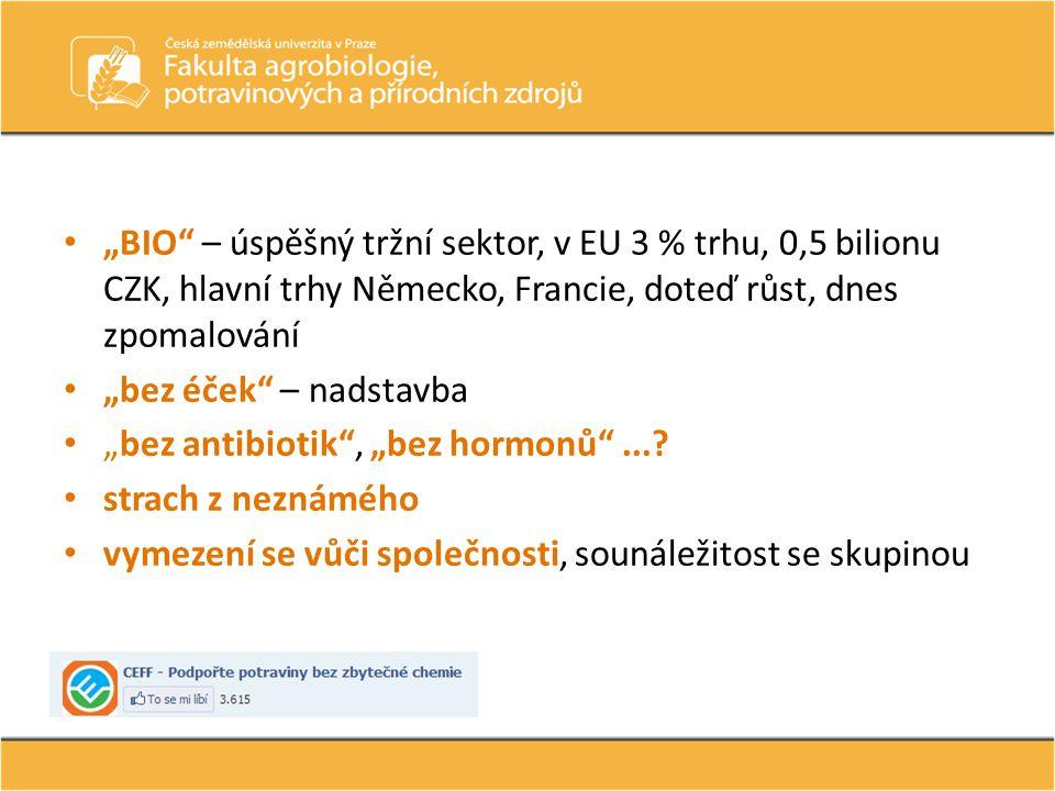 """""""BIO – úspěšný tržní sektor, v EU 3 % trhu, 0,5 bilionu CZK, hlavní trhy Německo, Francie, doteď růst, dnes zpomalování"""