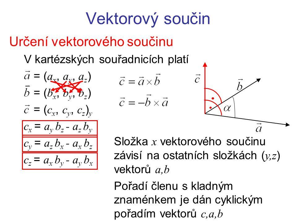 Vektorový součin Určení vektorového součinu