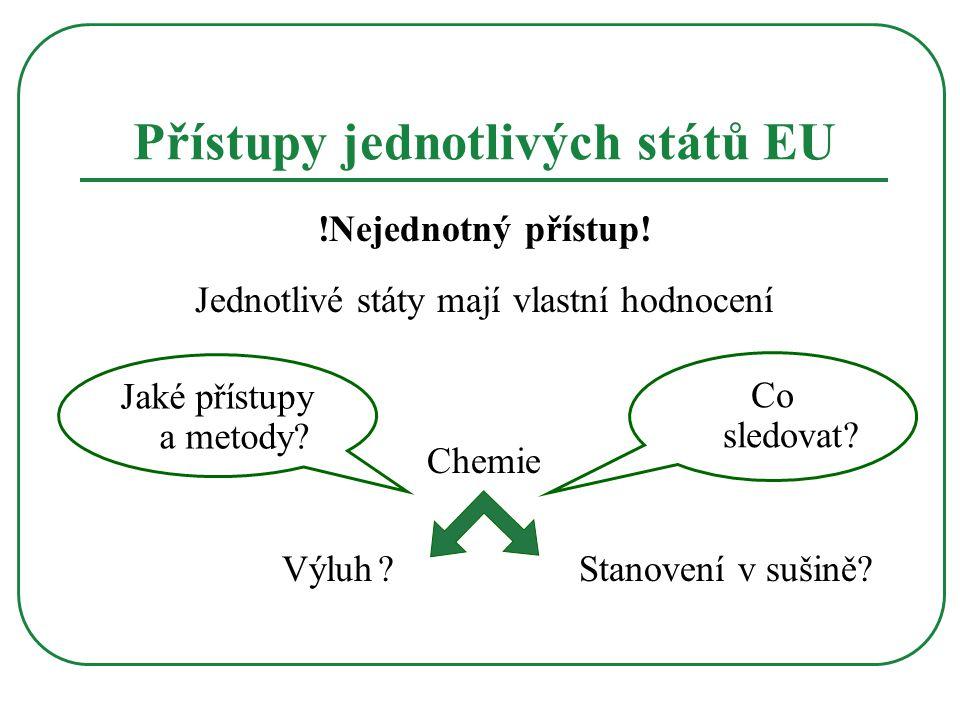 Přístupy jednotlivých států EU