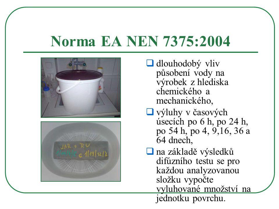 Norma EA NEN 7375:2004 dlouhodobý vliv působení vody na výrobek z hlediska chemického a mechanického,
