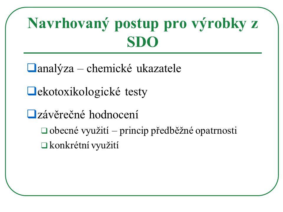 Navrhovaný postup pro výrobky z SDO