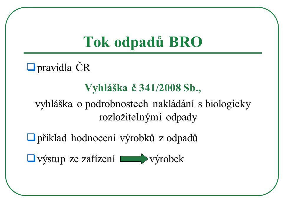 vyhláška o podrobnostech nakládání s biologicky rozložitelnými odpady