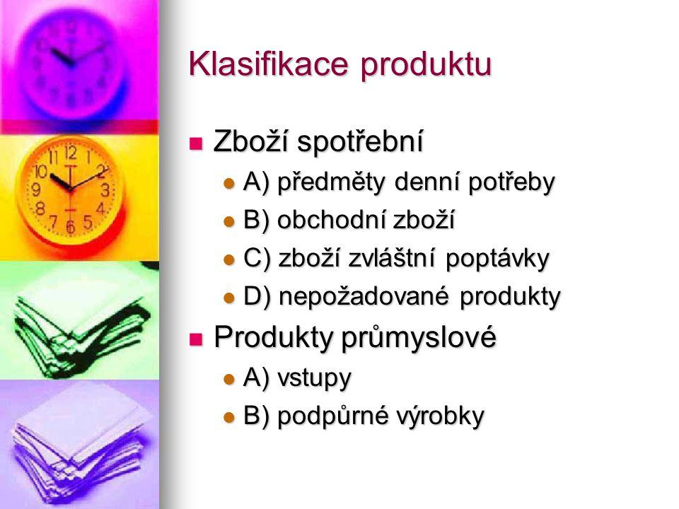 Klasifikace produktu Zboží spotřební Produkty průmyslové