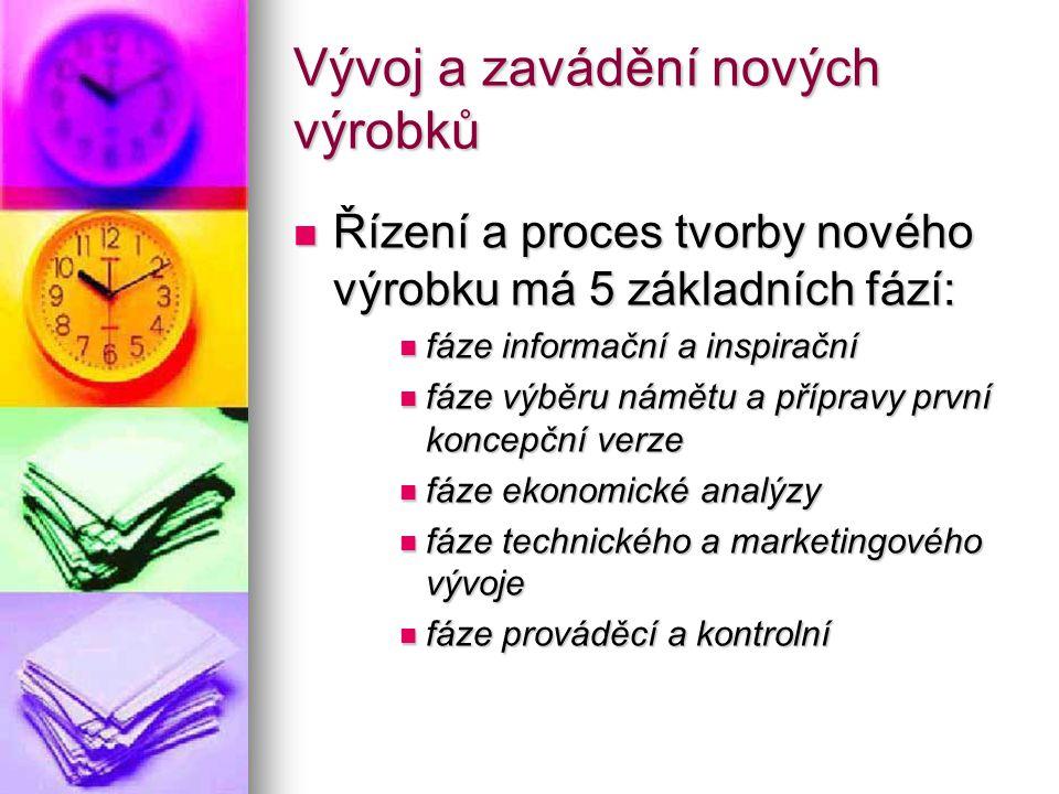 Vývoj a zavádění nových výrobků