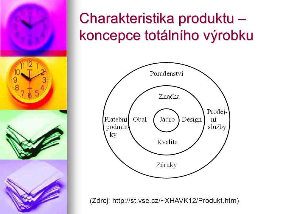 Charakteristika produktu – koncepce totálního výrobku