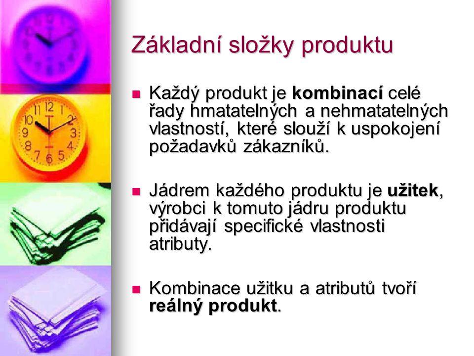 Základní složky produktu
