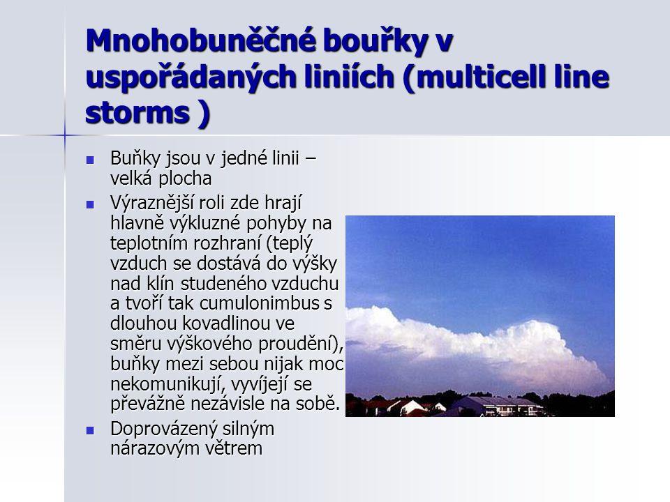 Mnohobuněčné bouřky v uspořádaných liniích (multicell line storms )