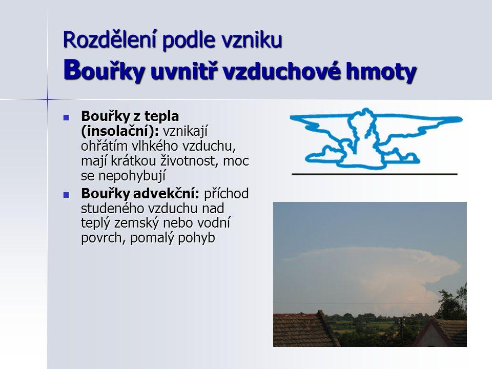 Rozdělení podle vzniku Bouřky uvnitř vzduchové hmoty