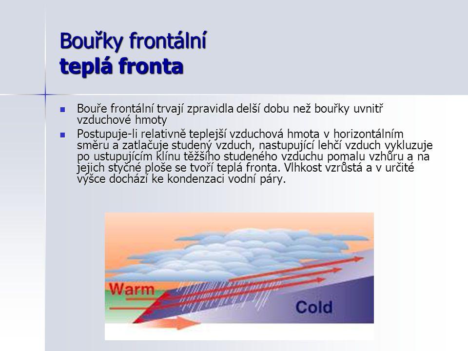 Bouřky frontální teplá fronta