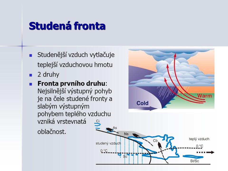 Studená fronta Studenější vzduch vytlačuje teplejší vzduchovou hmotu