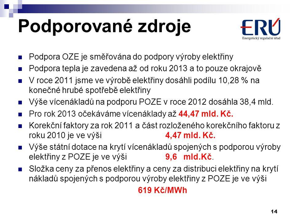 Podporované zdroje Podpora OZE je směřována do podpory výroby elektřiny. Podpora tepla je zavedena až od roku 2013 a to pouze okrajově.